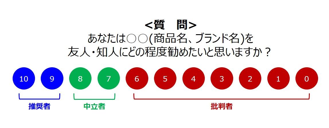 nps_questionnaire