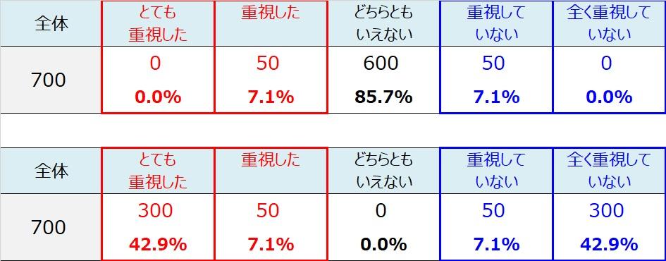 top_bottom_ex