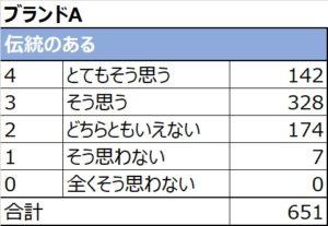 image_score